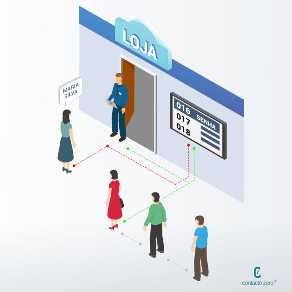 Wait your turn safely through zero contact queue management