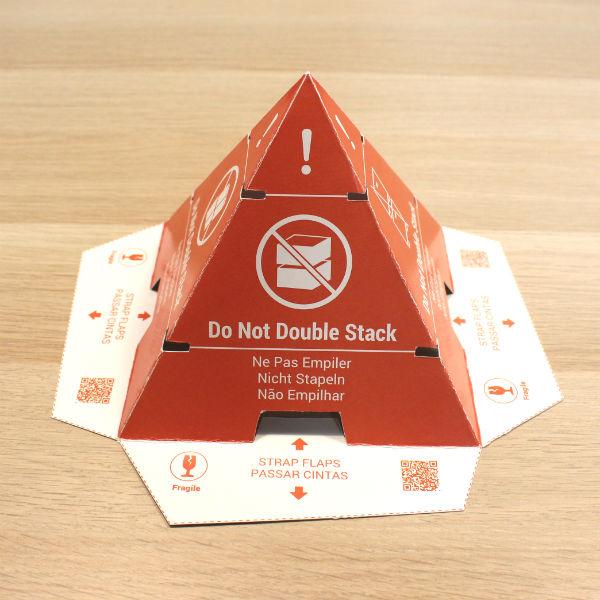 Protection Pyramid